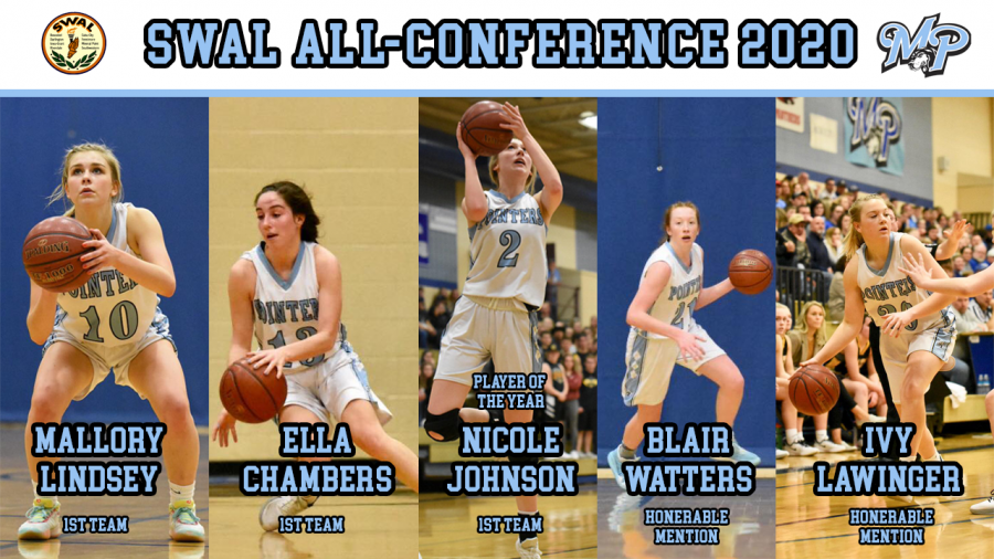 SWAL+All-Conference+Girls+Basketball+Players