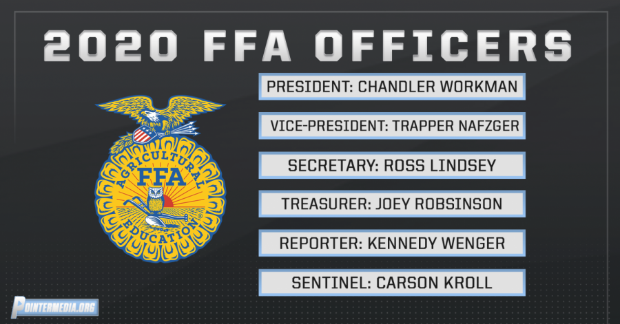 2020 FFA Officers